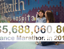 Dance Marathon programs final totals for 2018-19
