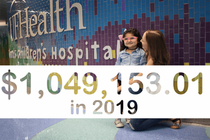 Dance Marathon middle and high school programs total: $1,049,153